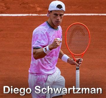 Diego Schwartzman Player Profile